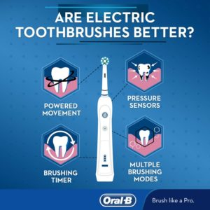 Oral-B poster - are electric toothbrushes better?