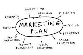 Diagram - Marketing Plan